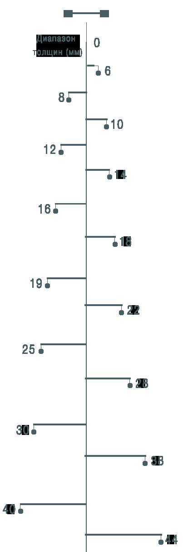 diapazon1
