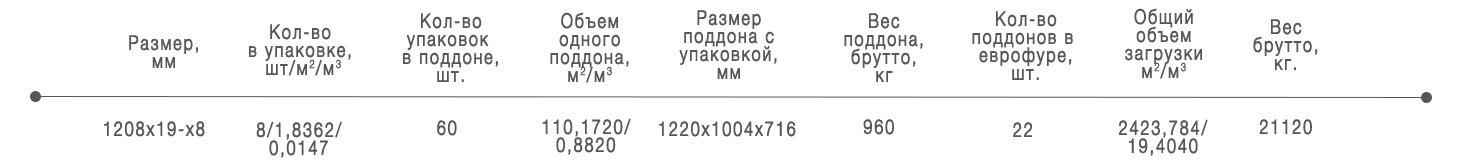 norma_zagruz