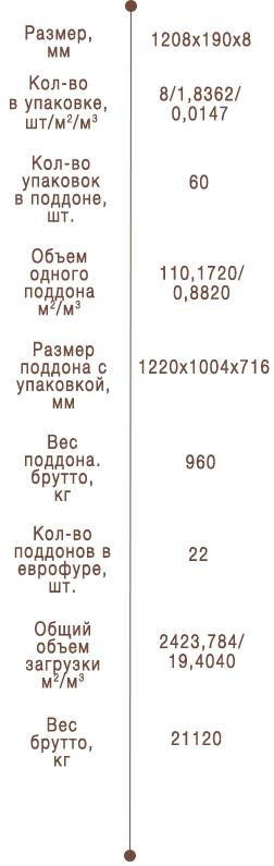 norma_zagruz1